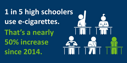 New Survey Shows Minnesota Youth Tobacco Use Rising For The