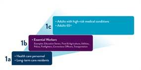 COVID 19 Vaccine Facts